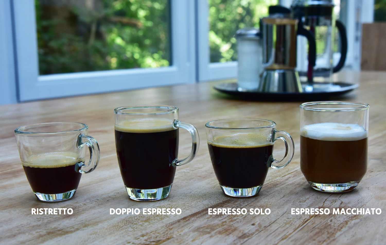 Espresso in der Übersicht